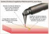 Fig 4. Laser-tissue incision with focused (0.25-mm spot) laser beam. Defocused beam (approximately 0.8-mm spot with nozzle approximately 10 mm from the tissue) with reduced fluence coagulates the tissue.